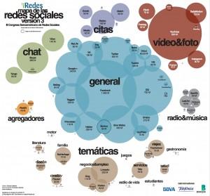 mapa-redes-sociales-2013