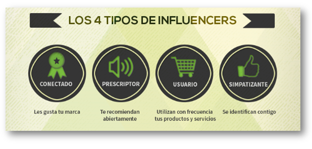 influencers como herramienta de marketing online para hoteles, hostales y casas rurales